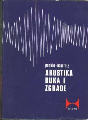 Akustika buka i zgrade Parkin Hamfriz tvrdi uvez