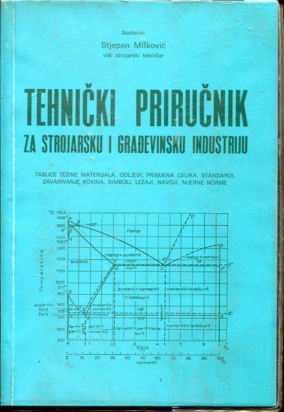 Stjepan Milković, sastavio - Tehnički priručnik za strojarsku i građevinsku industriju