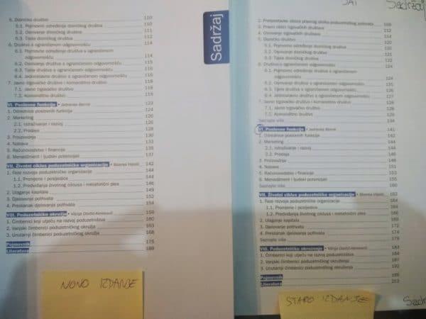 PODUZETNIŠTVO 1 : udžbenik u prvom razredu srednjih strukovnih škola za zanimanje ekonomist/ekonomistica