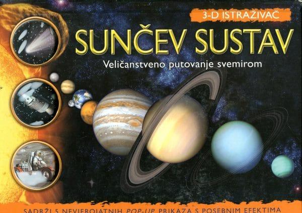 Sunčev sustav Ian Graham